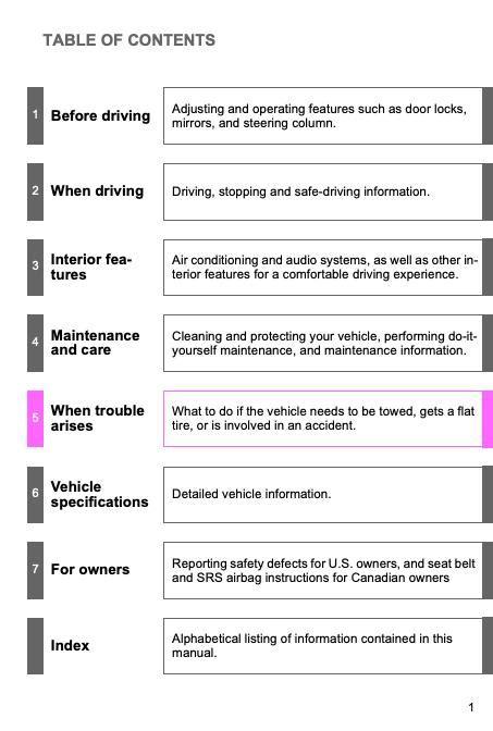 Camry 2011 Owner S Manual (ePUB/PDF) Free