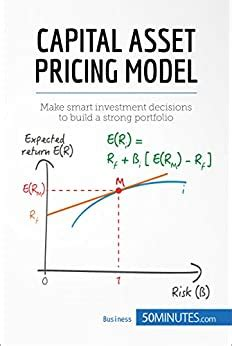 Capital Asset Pricing Model Make Smart Investment Decisions To Build A Strong Portfolio Management Marketing Book 22