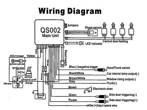 Car Alarm Wiring Diagram Generic (ePUB/PDF) on