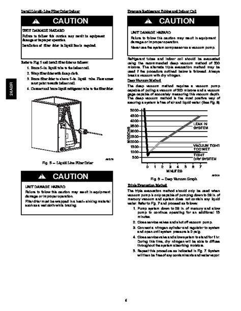 Carrier Hvac Manuals Free (ePUB/PDF) Free