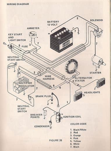 Case Ingersoll 224 Wiring Diagram (Free ePUB/PDF) on