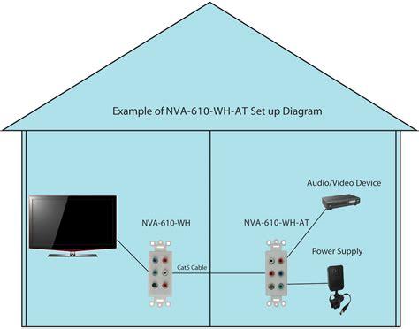rj wall plate wiring diagram rj image wiring wiring diagram for cat5 wall plate images black cat5e wiring on rj45 wall plate wiring diagram