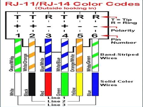 on cat5e rj11 wiring diagram