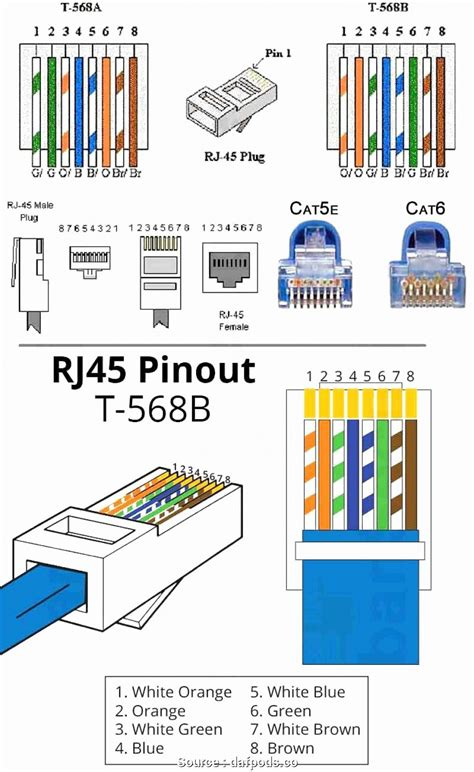 cat6 connection wiring diagram