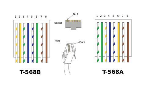 Category 5 Wiring Diagram (ePUB/PDF) Free
