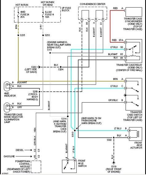 Chevy 4x4 Wiring Diagram (ePUB/PDF) on mercedes-benz wiring-diagram, big dog wiring-diagram, simplicity wiring-diagram, murray wiring-diagram, suzuki wiring-diagram, kawasaki wiring-diagram, 1980 moto-ski wiring-diagram, audi wiring-diagram, 2007 outlander wiring-diagram, skandic wiring-diagram,