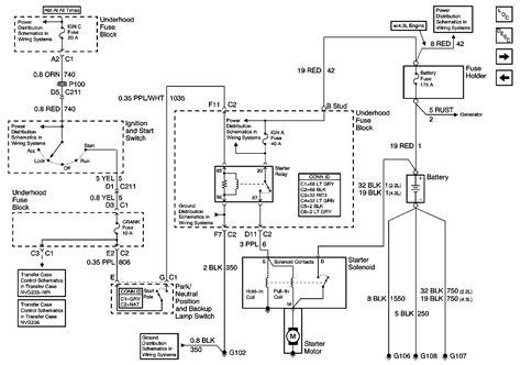 Chevy Blazer Starter Wiring Diagram (ePUB/PDF)