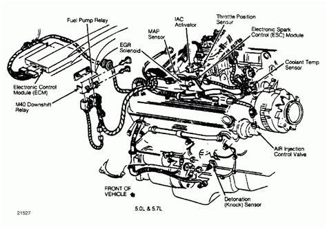 Groovy Chevy Engine Wire Diagram Epub Pdf Wiring 101 Cajosaxxcnl