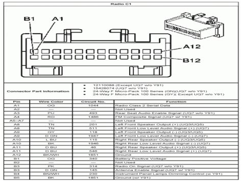 Chevy Express Radio Wiring Diagram