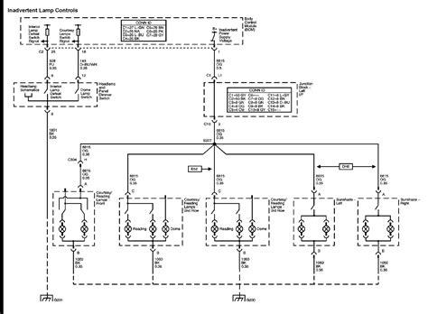 [DIAGRAM_38DE]  Chevy Tahoe Interior Wiring Diagram | Chevy Tahoe Interior Wiring Diagram |  | eBook Download