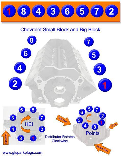 spark plug wire diagram chevy spark image spark plug wire routing 350 chevy images spark plug wires routing on spark plug wire diagram