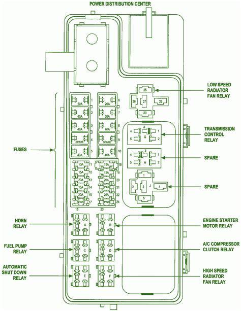 Chrysler 300m Fuse Box Diagram (ePUB/PDF) Free on tube box, ground box, circuit box, junction box, switch box, generator box, meter box, four box, breaker box, clip box, style box, relay box, the last of us box, power box, watch dogs box, layout for hexagonal box, cover box, dark box, case box, transformer box,