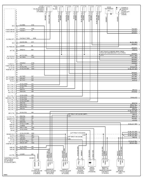 chrysler pacifica alternator wiring diagram epub pdf chrysler pacifica alternator wiring diagram