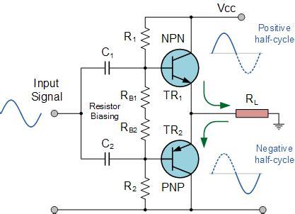 Roseglennorthdakota / Try These Class D Amplifier Circuit Pdf