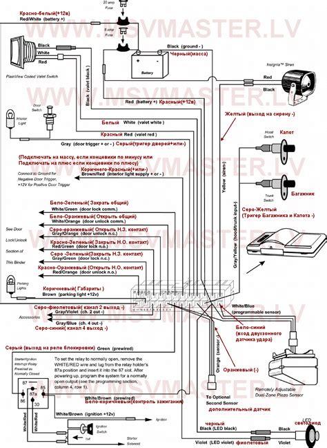 Clifford Alarm Wiring Diagram (ePUB/PDF) Free