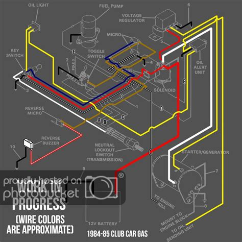 club car ds wiring diagram ignition free picture  wiring