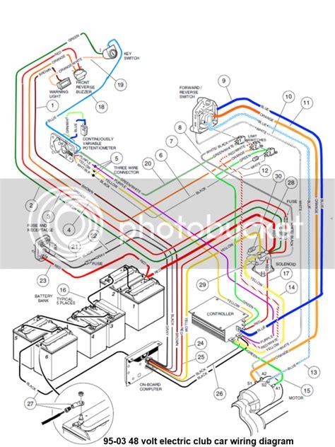 club car wiring diagram 48v schematic