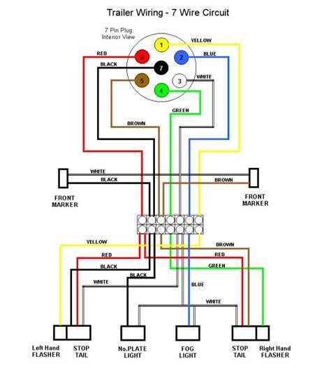 Coachmen 5th Wheel Wiring Diagram (ePUB/PDF) Free on