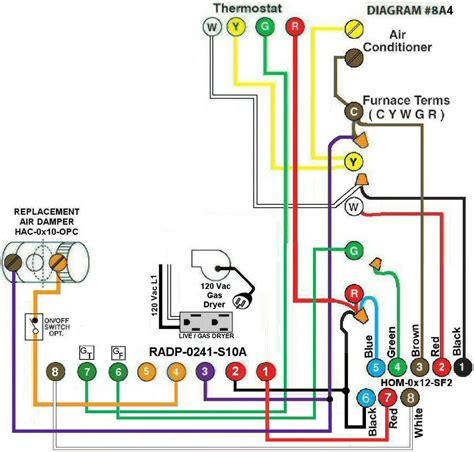 Wondrous Coleman Heater Wiring Diagram Epub Pdf Wiring Cloud Hisonuggs Outletorg