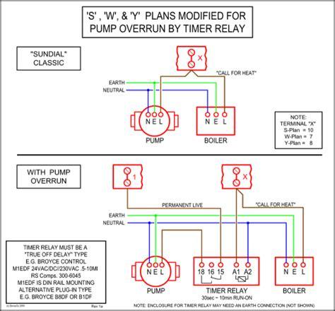 coleman wiring diagram coleman popup wiring diagram  coleman popup wiring diagram