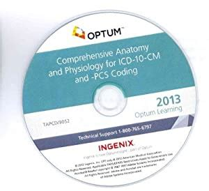 Comprehensive Anatomy And Physiology For ICD10CM PCS Coding 2013