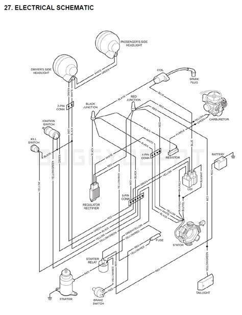 gy wiring diagram cc images baja atv wiring diagram crossfire 150r wiring diagram buggy depot technical center