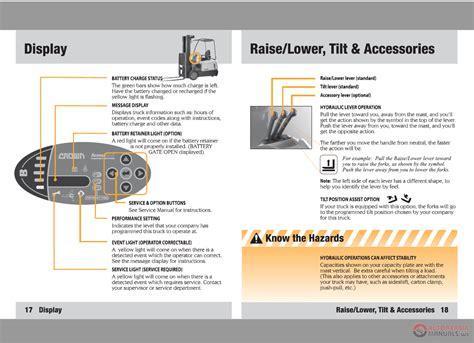 Marvelous Crown Forklift Manual Epub Pdf Wiring Cloud Philuggs Outletorg