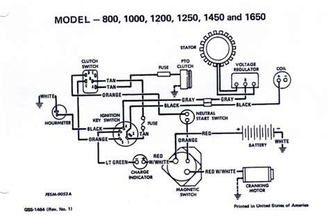 Cub Cadet 1250 Wiring Diagram (ePUB/PDF) on