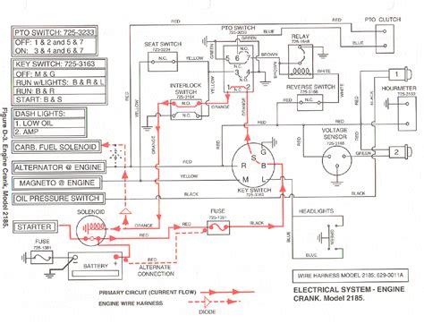 Cub Cadet 2185 Wiring Diagram (ePUB/PDF) Free