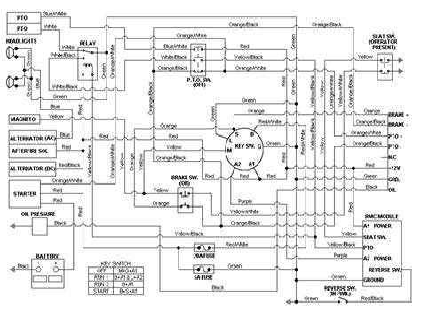 Cub Cadet Lt1018 Wiring Diagram (Free ePUB/PDF)