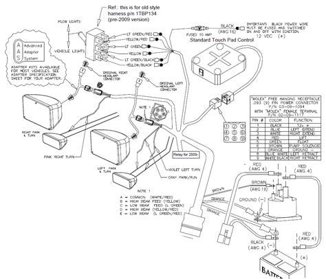 Curtis Snow Plow Headlight Wiring Schematic (ePUB/PDF)