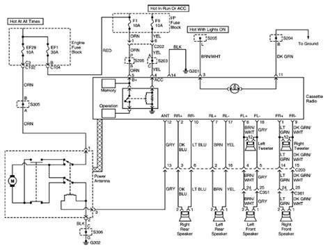 Daewoo Matiz Radio Wiring Diagram ePUB/PDF on