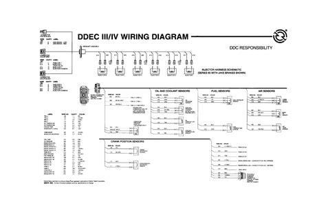 Surprising Ddec 4 Wiring Diagram Epub Pdf Wiring Digital Resources Indicompassionincorg