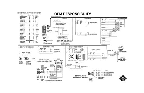 Ddec 5 Ecm Wiring Diagram Free Picture (ePUB/PDF) Ham Iv Wiring Diagram on hamburger diagram, wine diagram, bread diagram, lobster diagram, celery diagram, beef diagram, chuck steak diagram, tenderloin diagram, mushrooms diagram, pizza diagram, pork jowl diagram, cake diagram, hot dog diagram, potato diagram, avocado diagram, banana diagram, noah's ark diagram, rump steak diagram, bean diagram, chocolate milk diagram,