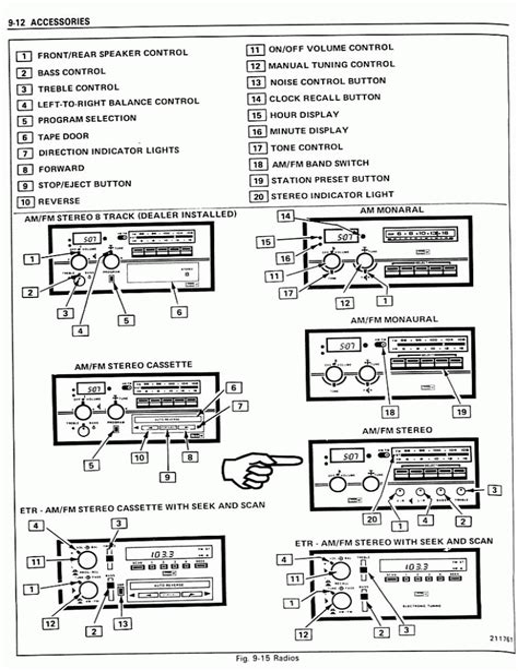 Prime Delco Radio Wiring Epub Pdf Wiring Cloud Nuvitbieswglorg