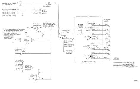 [DIAGRAM_38IS]  Demag Hoist Pendant Wiring Diagram | Demag Hoist Wiring Diagram |  | pdfbook.ihunsw.edu.au