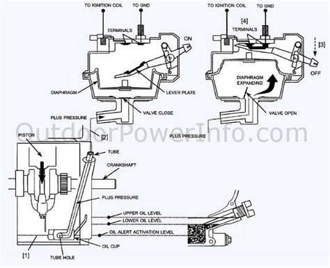 on faze oil pressure gauge wiring diagram