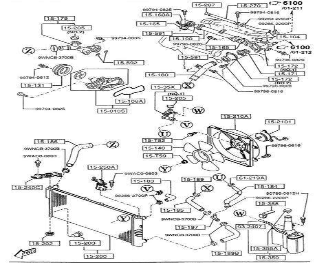 Enjoyable Diagram Of 2002 Mazda 626 Engine Transmission Fluid Epub Pdf Wiring Cloud Hisonuggs Outletorg