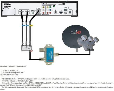 dish network dual tuner wiring diagrams