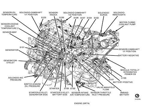 dodge caliber sxt engine diagram