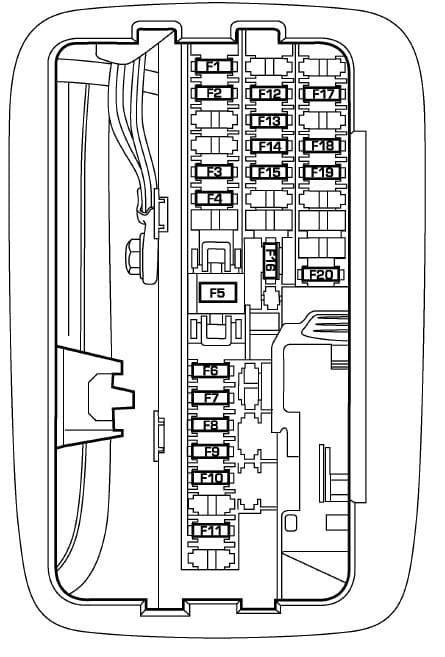 Strange Dodge Durango Fuse Box Diagram Epub Pdf Wiring Database Heeveyuccorg