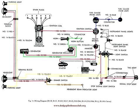 Dodge M37 Wiring Diagram (Free ePUB/PDF) on