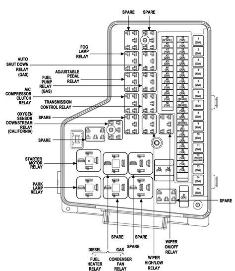dodge ram fuse box diagram problem