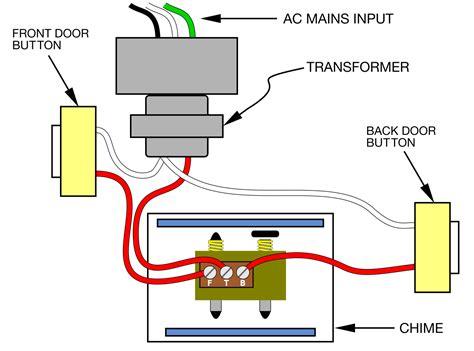 Remarkable Door Bell Wiring Schematics Epub Pdf Wiring Digital Resources Millslowmaporg