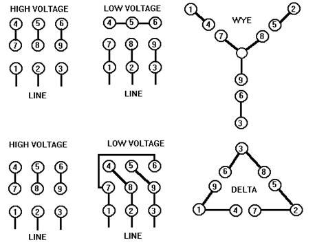 dual voltage 6 lead delta motor wiring diagram