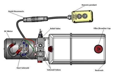 Dump Trailer Pump Wiring Diagram (ePUB/PDF)