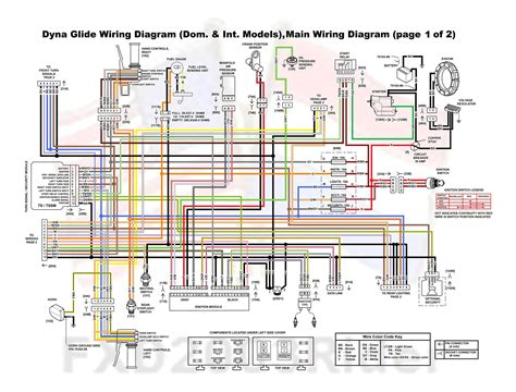 Dyna Wiring Schematic - Diagrams Catalogue on