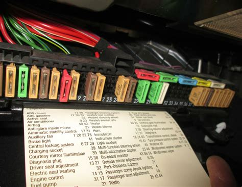 Amazing E39 Fuse Box Location Epub Pdf Wiring Digital Resources Remcakbiperorg
