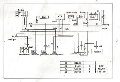 eagle atv wiring diagram