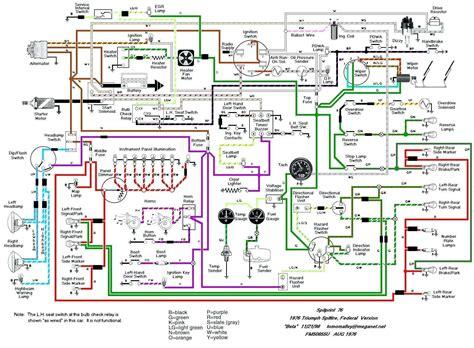 Eagle Bus Wiring Diagram (ePUB/PDF) Free